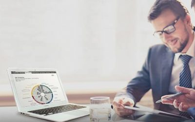 Why GrowthWheel Small Business Advisors?