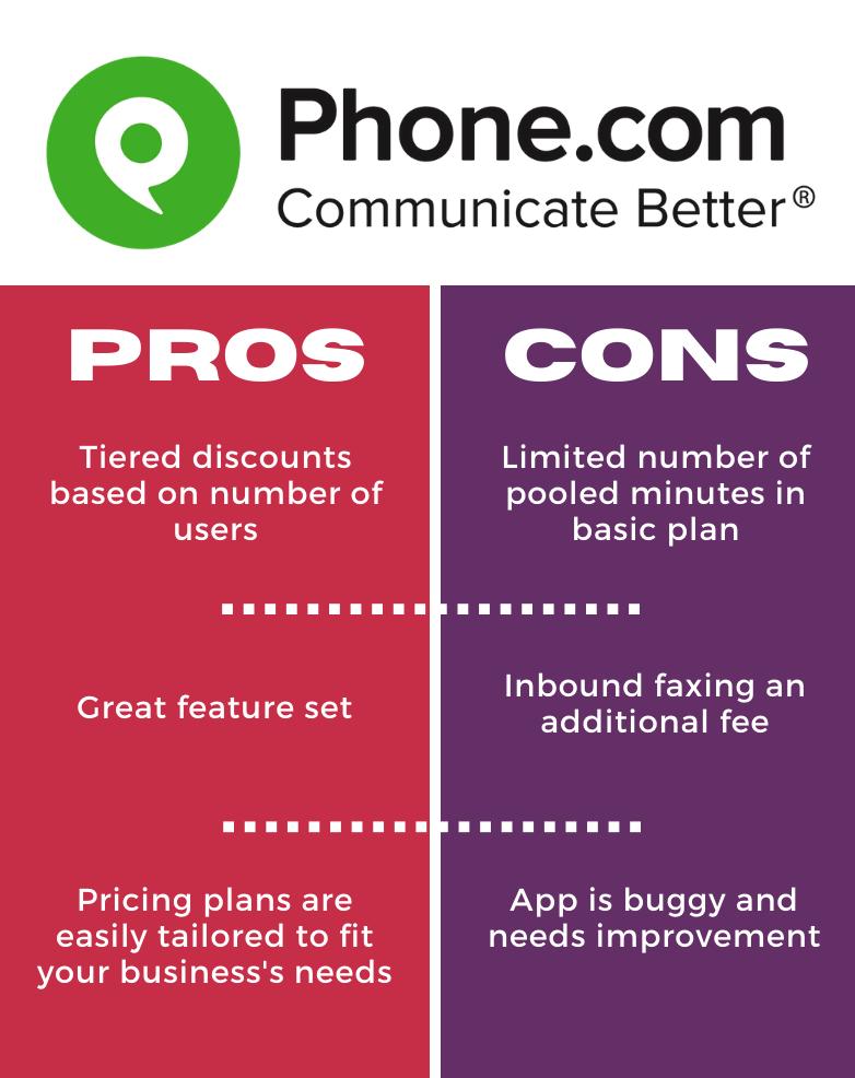 phone dot com p and c