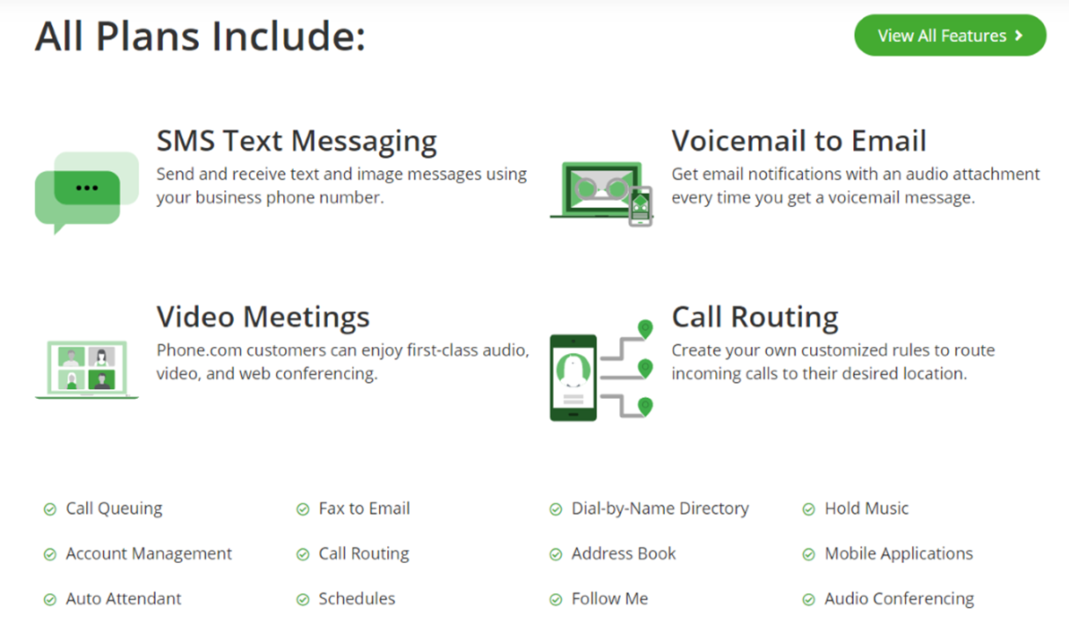 Phone.com pricing 2