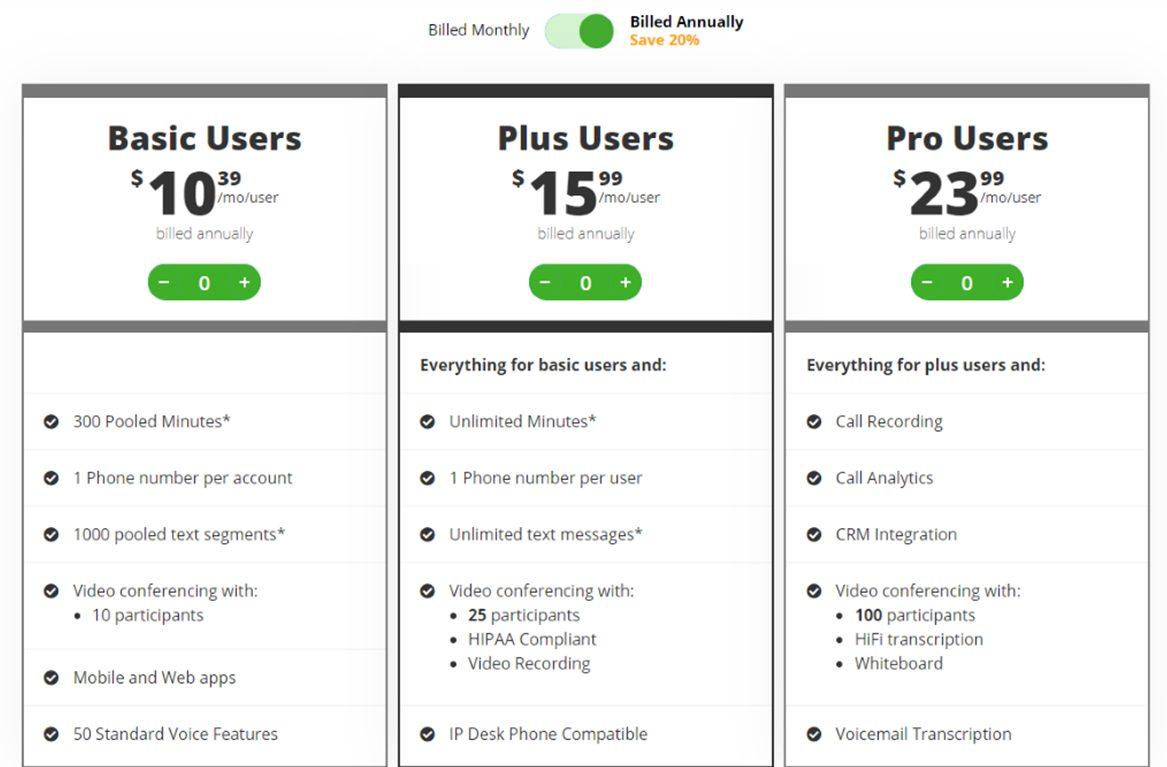 Phone.com pricing