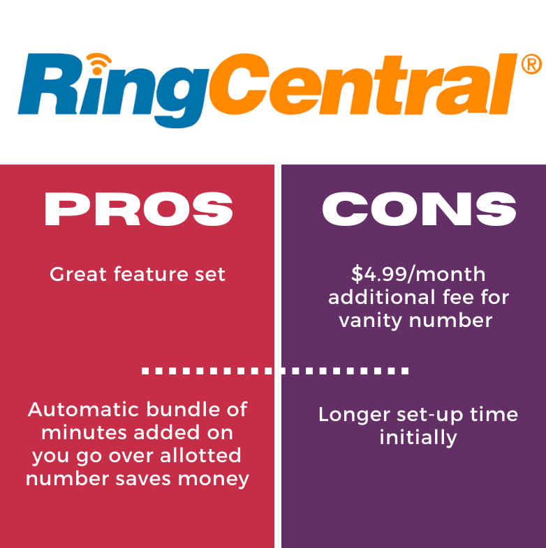 ringcentral p and c